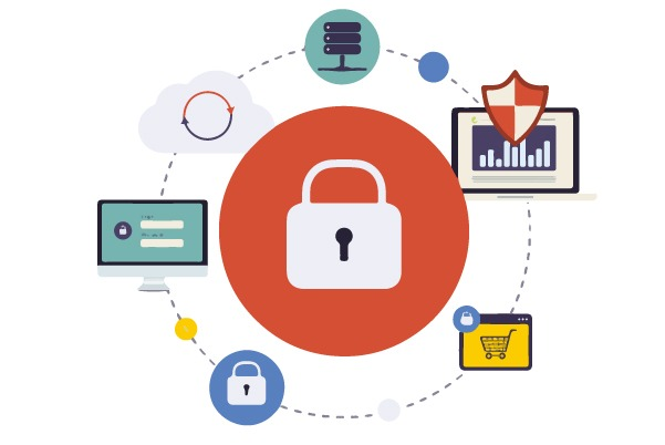THE ECOMMERCE SECURITY THREATS AND SOLUTIONS